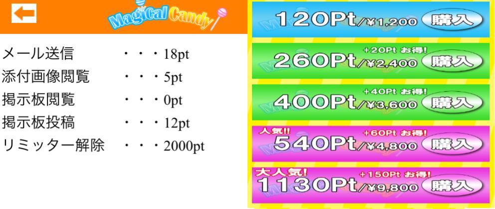 出会い系アプリマジカルキャンディ料金体系