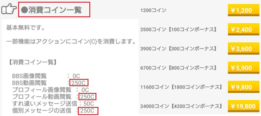 友達作りSNSトークアプリ「RING」料金