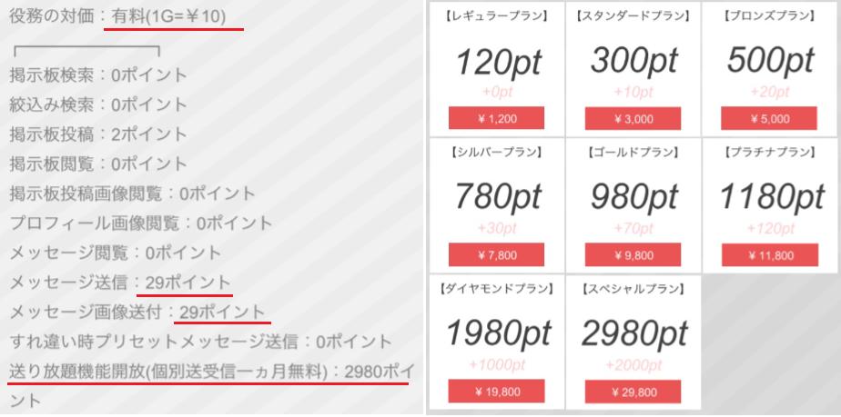 無料dlでsokuaiid交換-出会い系チャットアプリ【pocopoco】料金