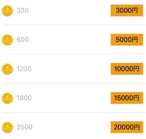 出会い系アプリ「ソクチャット」料金