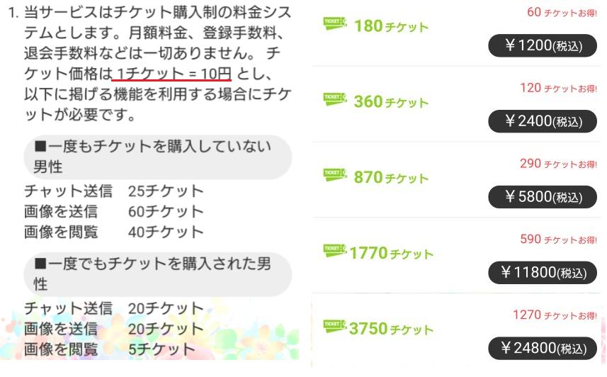 チャットアプリ『 kokuru 』あなたは誰に告白する?料金