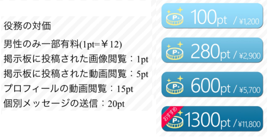 maline - 安心安全の出会い・恋活マッチングアプリ料金