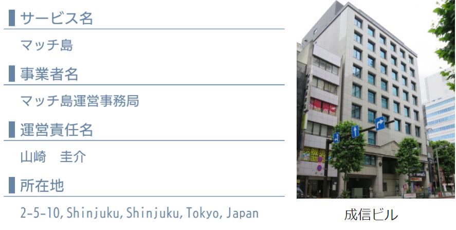 マッチングアプリの決定版〜マッチ島〜運営