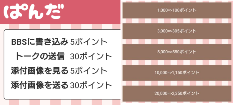 出会いチャット、会える恋活SNS - ぱんだトーク料金