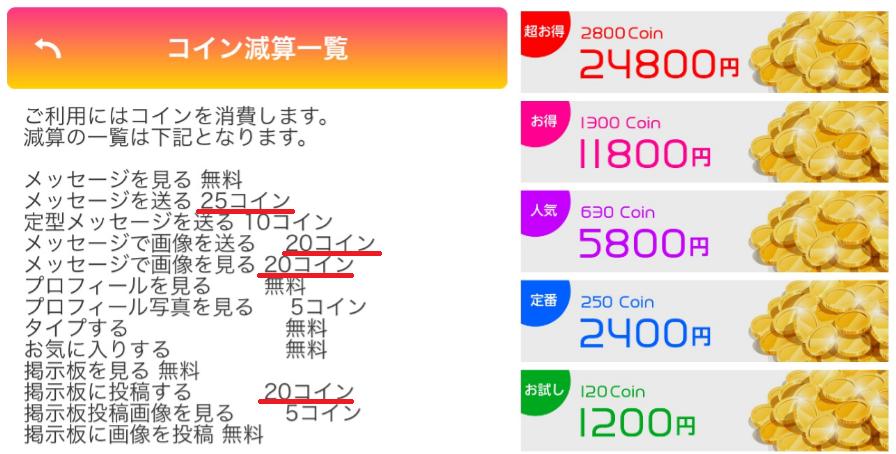 ソーシャルネットワーキングシステム(sns)のfeeling【フィーリング】料金