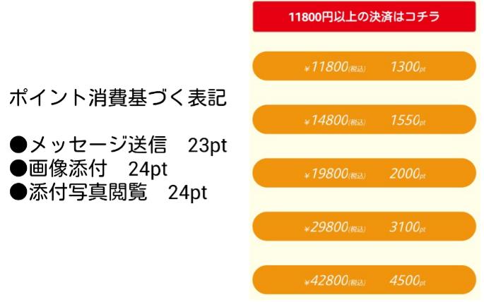 サクラ出会い系アプリ「チカフレ」料金