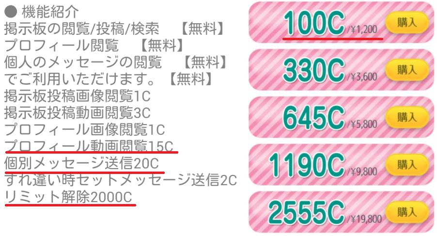 ソーシャルネットワーキングのIt【イット】料金