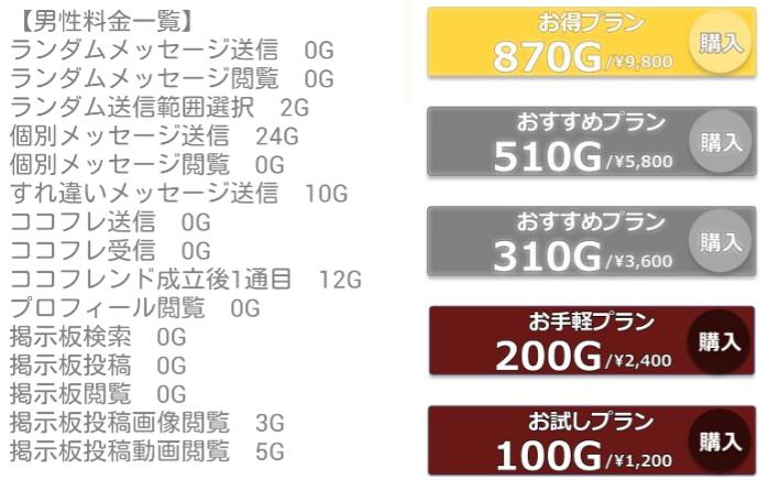 犯罪アプリ!コロネ-グルメ情報交換アプリ!-料金