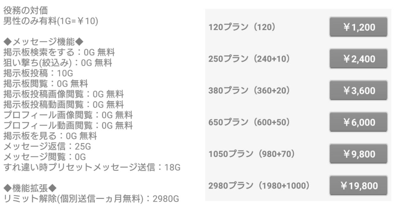 悪徳出会い系アプリ「アイナビ」料金
