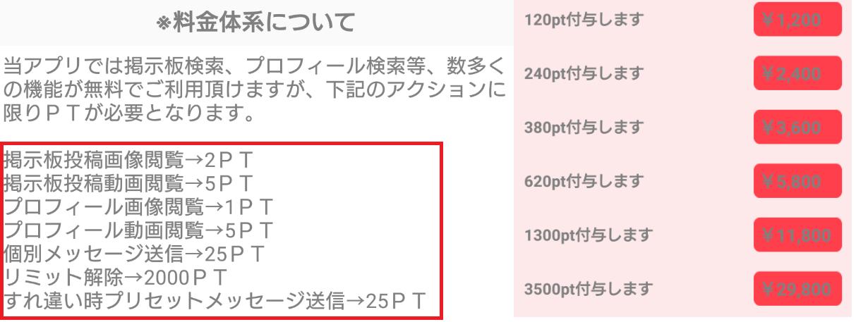 悪徳出会い系アプリ「talkchat」料金