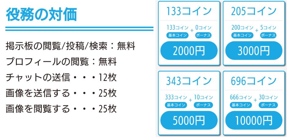 登録無料で楽しくトークするなら(naruru)友達作りアプリ料金