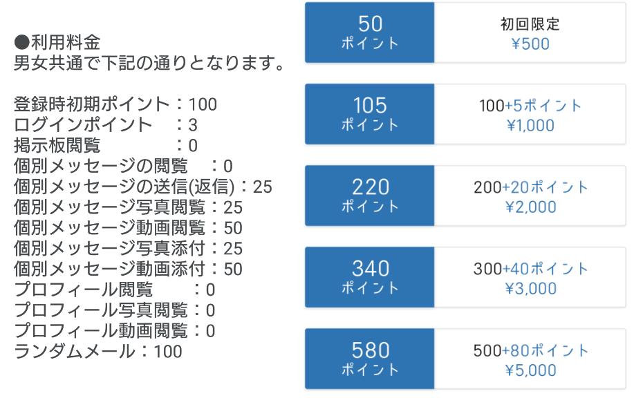 チャットアプリ ハート 登録無料で簡単コミュニケーション料金
