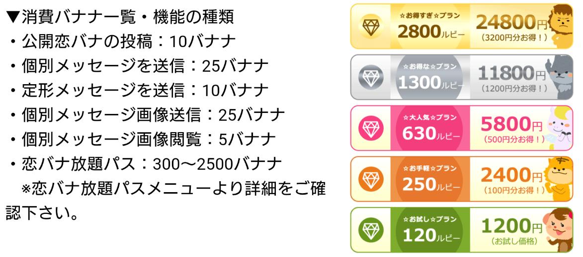 悪質出会い系アプリ「ナイショの恋バナナ」料金