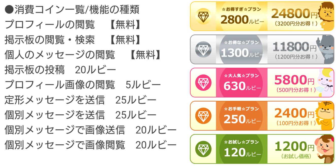 悪質出会い系アプリのzoo talk 【動物の守護神から友達探し】料金