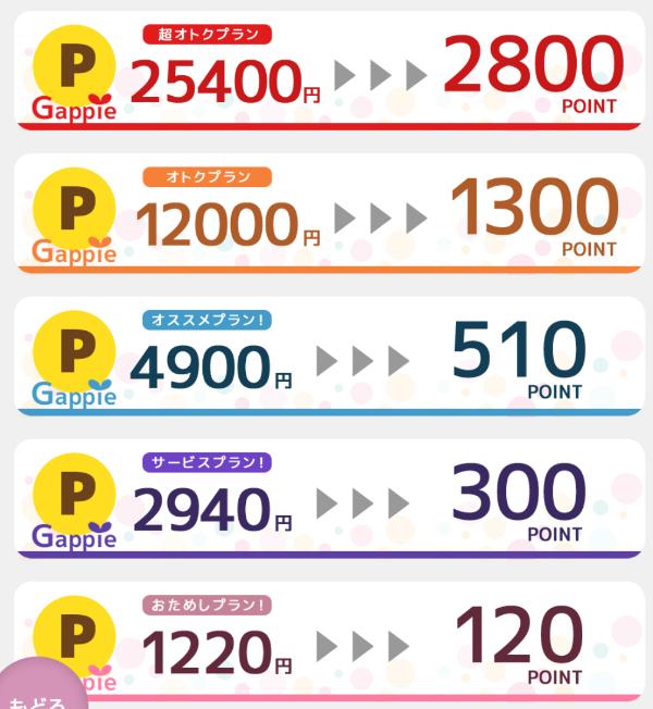 悪質出会い系アプリ「 Gappie(ギャッピー)」料金
