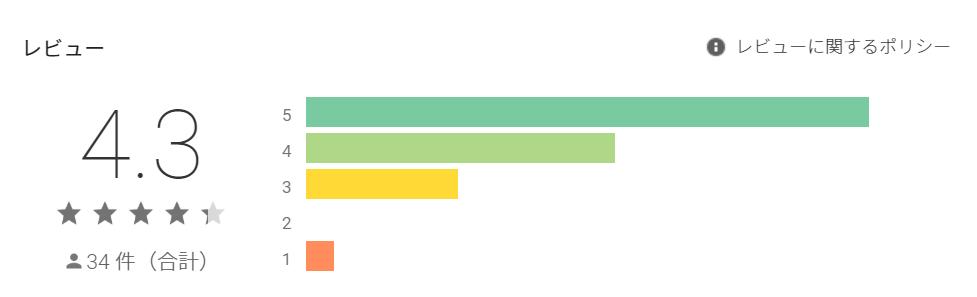 悪質出会い系アプリ「 Gappie(ギャッピー)」レビュー